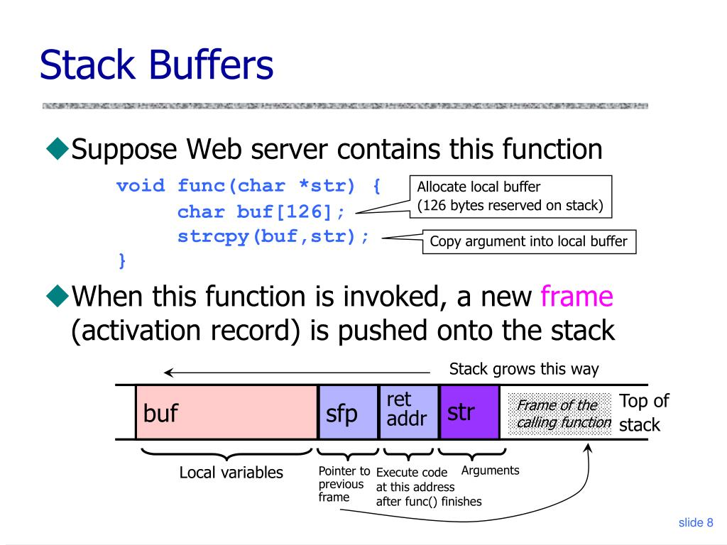 PPT - Buffer Overflow and Other Memory Corruption Attacks PowerPoint Presentation - ID:584737