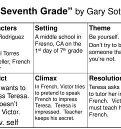 Seventh Grade By Gary Soto Worksheets   Printable Worksheets and Activities  for Teachers [ 768 x 1024 Pixel ]