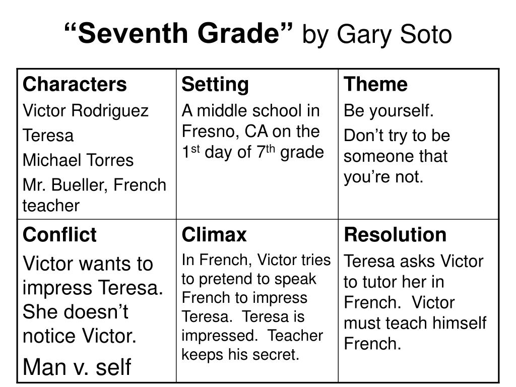 hight resolution of Seventh Grade By Gary Soto Worksheets   Printable Worksheets and Activities  for Teachers