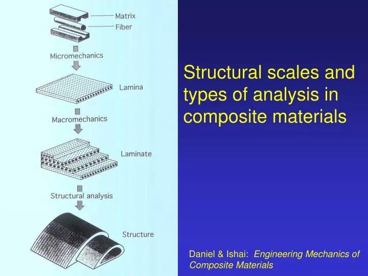 composite materials ppt