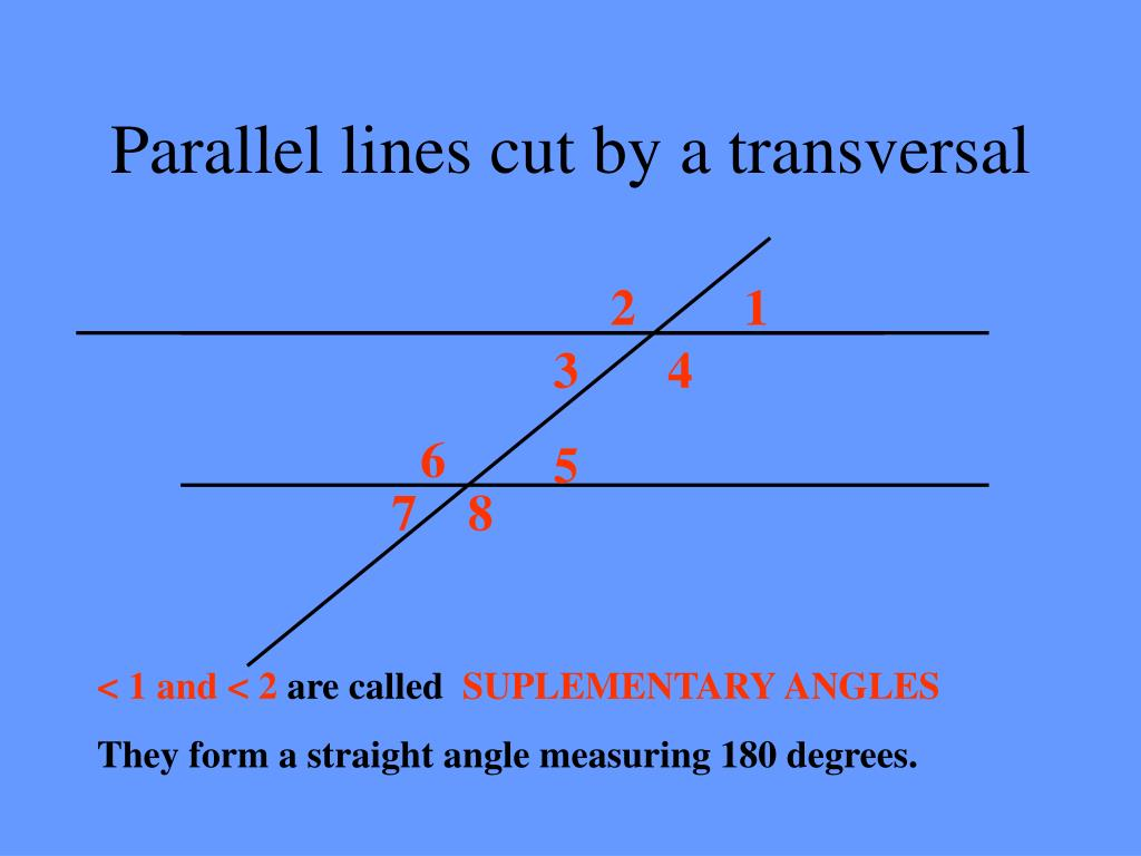 Cozy Parallel Lines Cut By A Transversal Poster Coloring