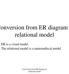 conversion from er diagram to relational model l  [ 1024 x 768 Pixel ]