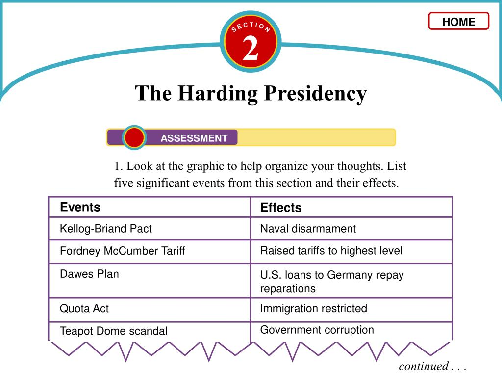 33 Chapter 20 Section 2 The Harding Presidency Worksheet
