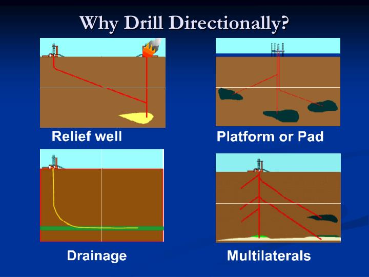 Why Directional Wells Are Drilled Drilling Formulas And