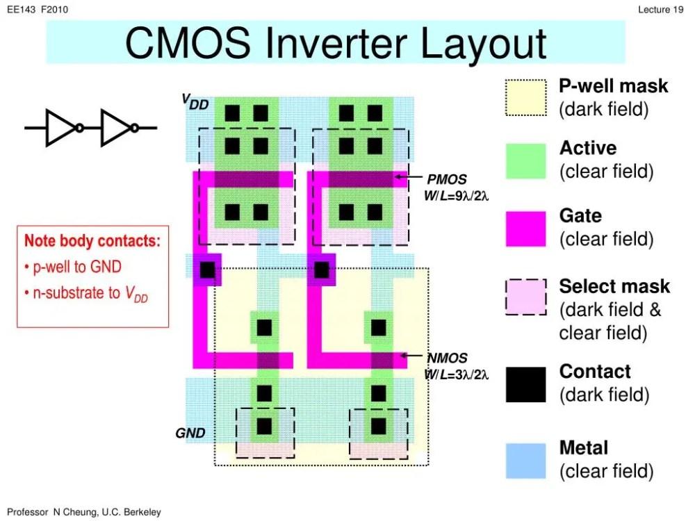 medium resolution of cmos inverter layout powerpoint ppt presentation