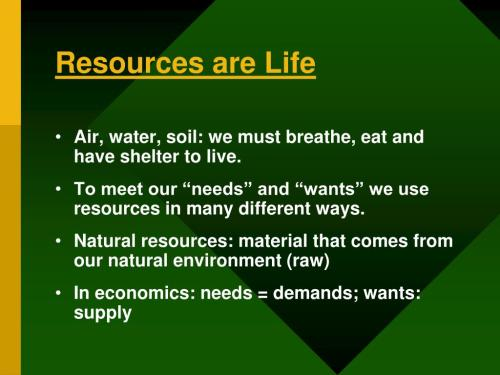 small resolution of Worksheet On Natural Resources   Printable Worksheets and Activities for  Teachers