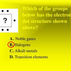 Lewis Dot Diagram For C2h4 Telephone Master Socket Wiring Ppt Nomenclature Chemical Formulas Reactions Powerpoint