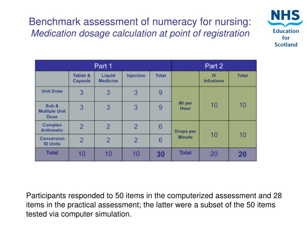 chair stand test protocol duncan phyfe lyre back dining chairs ppt benchmark assessment of numeracy for nursing