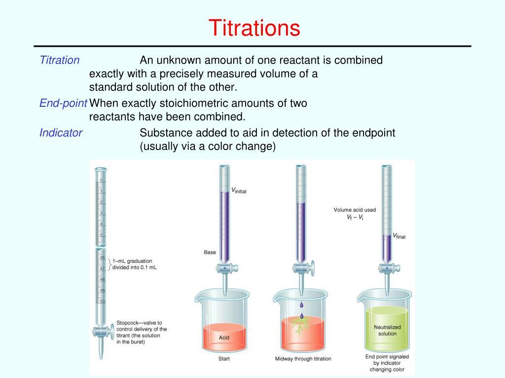 Acid Base Titration Worksheet