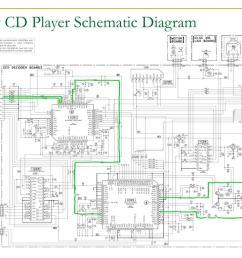 cd player block diagram wiring diagram expert mission cd player schematic cd player schematic [ 1024 x 768 Pixel ]