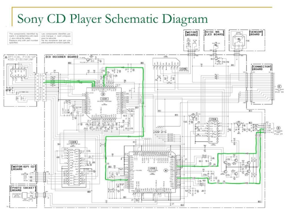 medium resolution of cd player block diagram wiring diagram expert mission cd player schematic cd player schematic