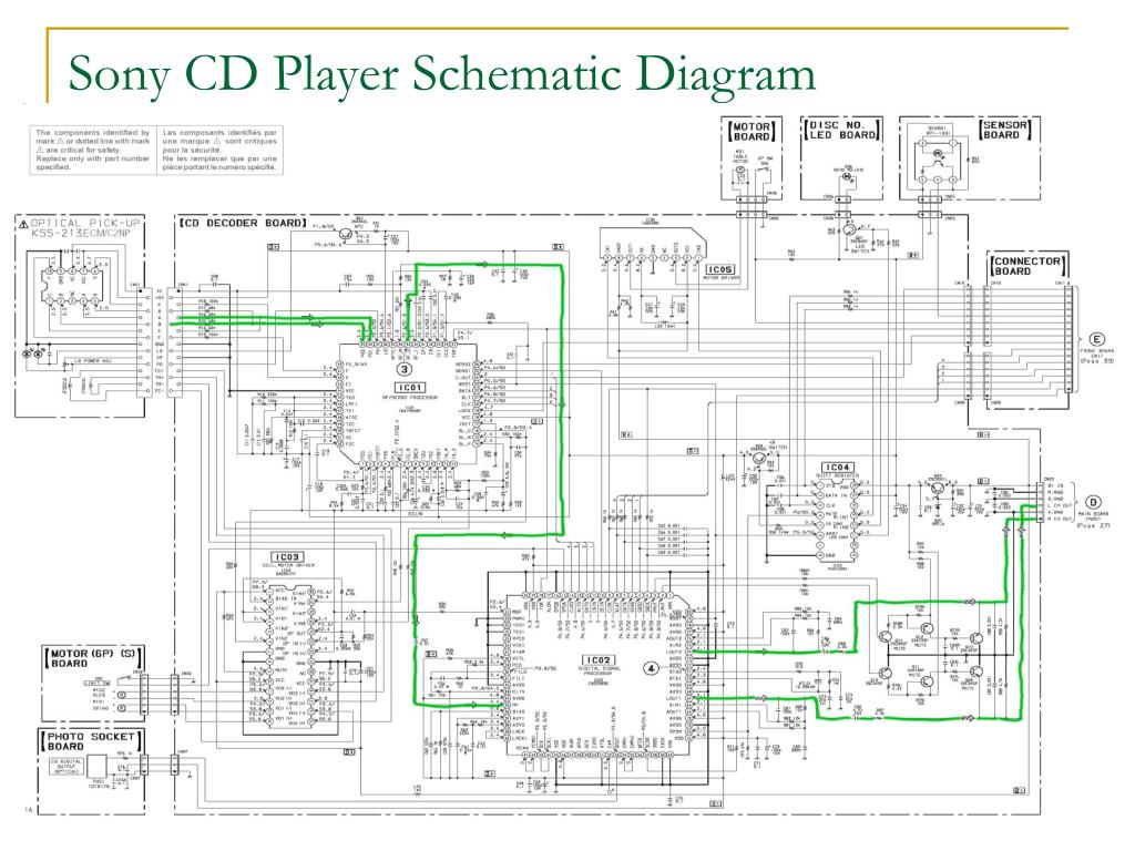 hight resolution of cd player block diagram wiring diagram expert mission cd player schematic cd player schematic