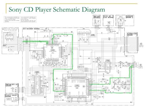 small resolution of cd player block diagram wiring diagram expert mission cd player schematic cd player schematic