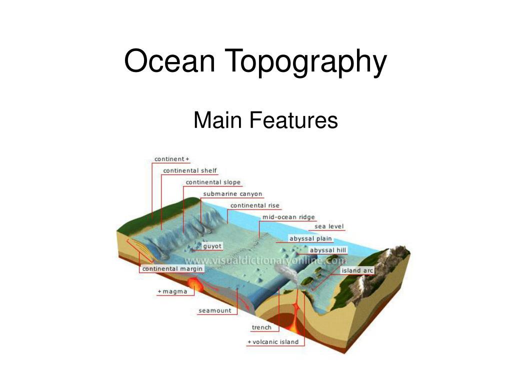 Ocean Floor Features Ppt