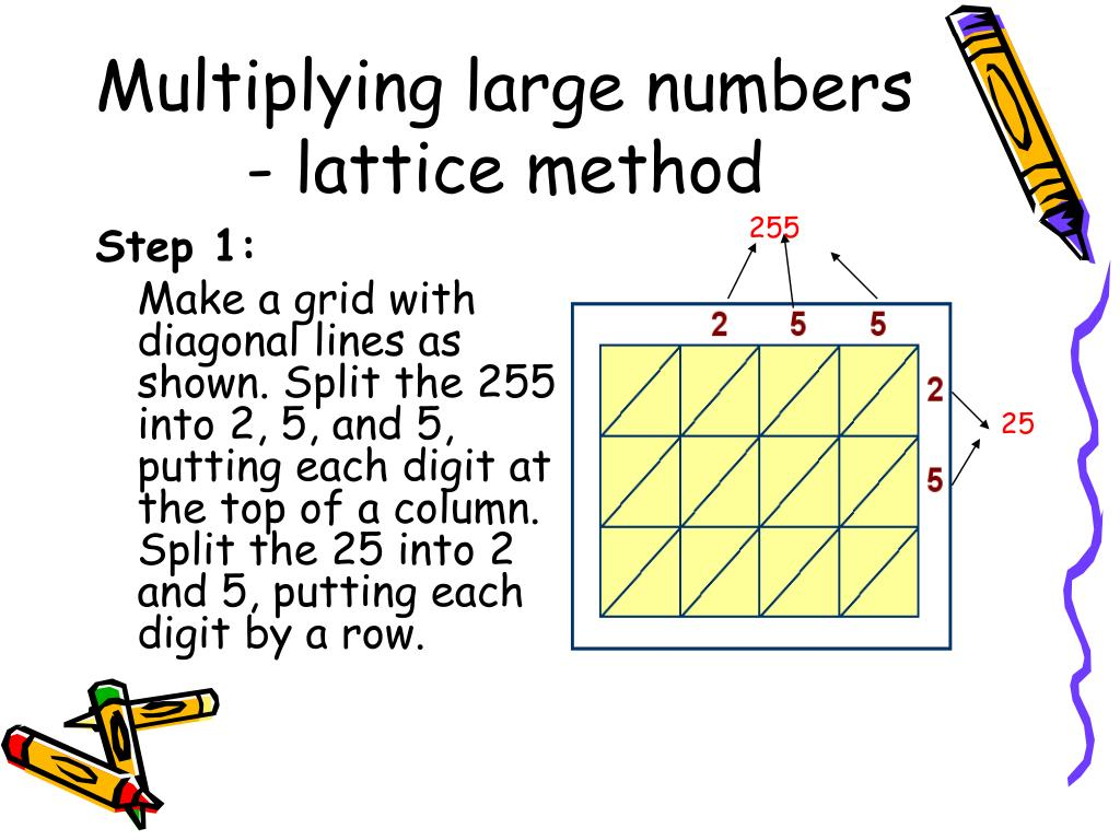 hight resolution of Multiply 2 By 2 Lattice Method Worksheet   Printable Worksheets and  Activities for Teachers