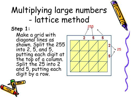 small resolution of Multiply 2 By 2 Lattice Method Worksheet   Printable Worksheets and  Activities for Teachers