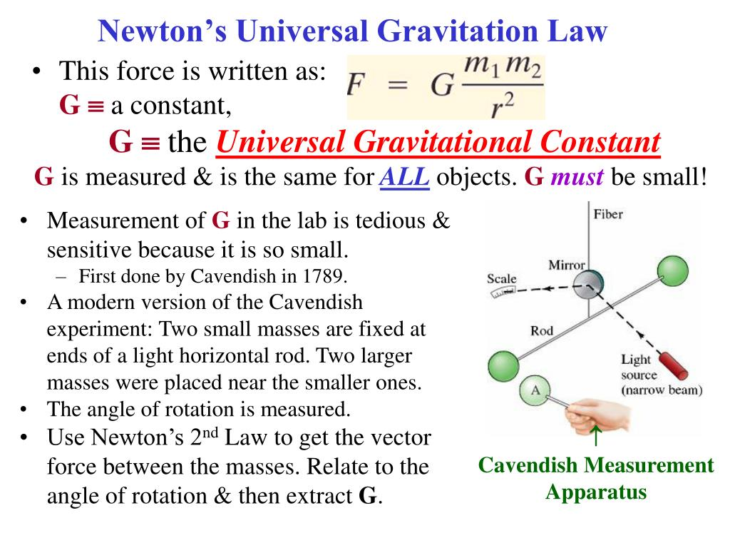 Using The Law Of Universal Gravitation Worksheet