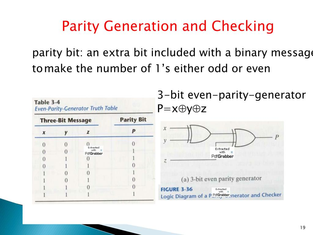 hight resolution of  bit an extra bit included with a binary message to make the number of 1 s either odd or even 3 bit even parity generator p x y z