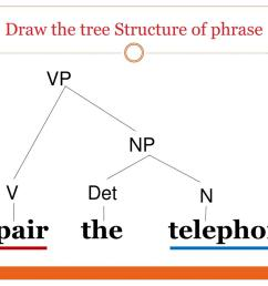 draw the tree structure of phrase repair  [ 1024 x 768 Pixel ]