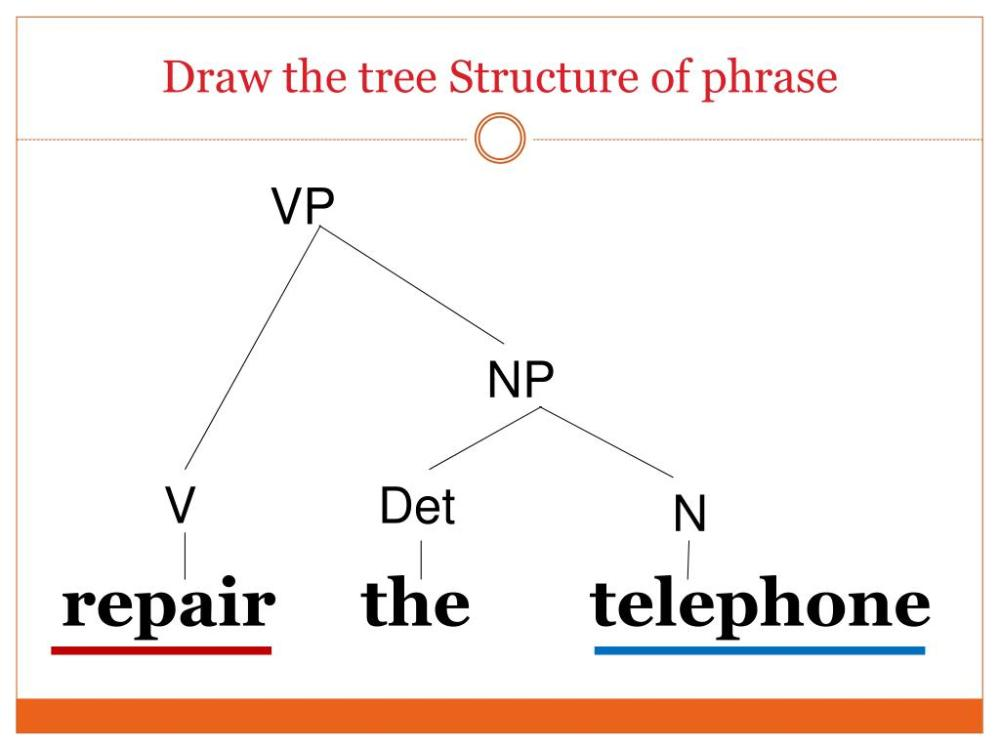 medium resolution of draw the tree structure of phrase repair