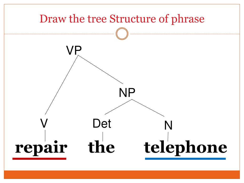 hight resolution of draw the tree structure of phrase repair