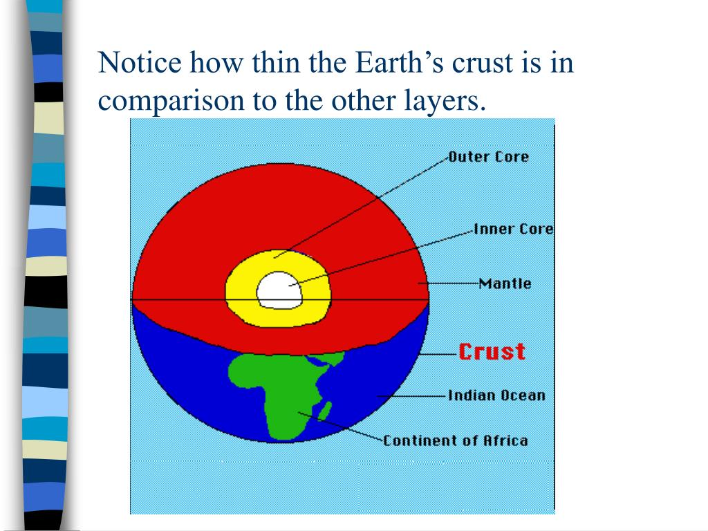How Thick Is Crust Of The Earth F F