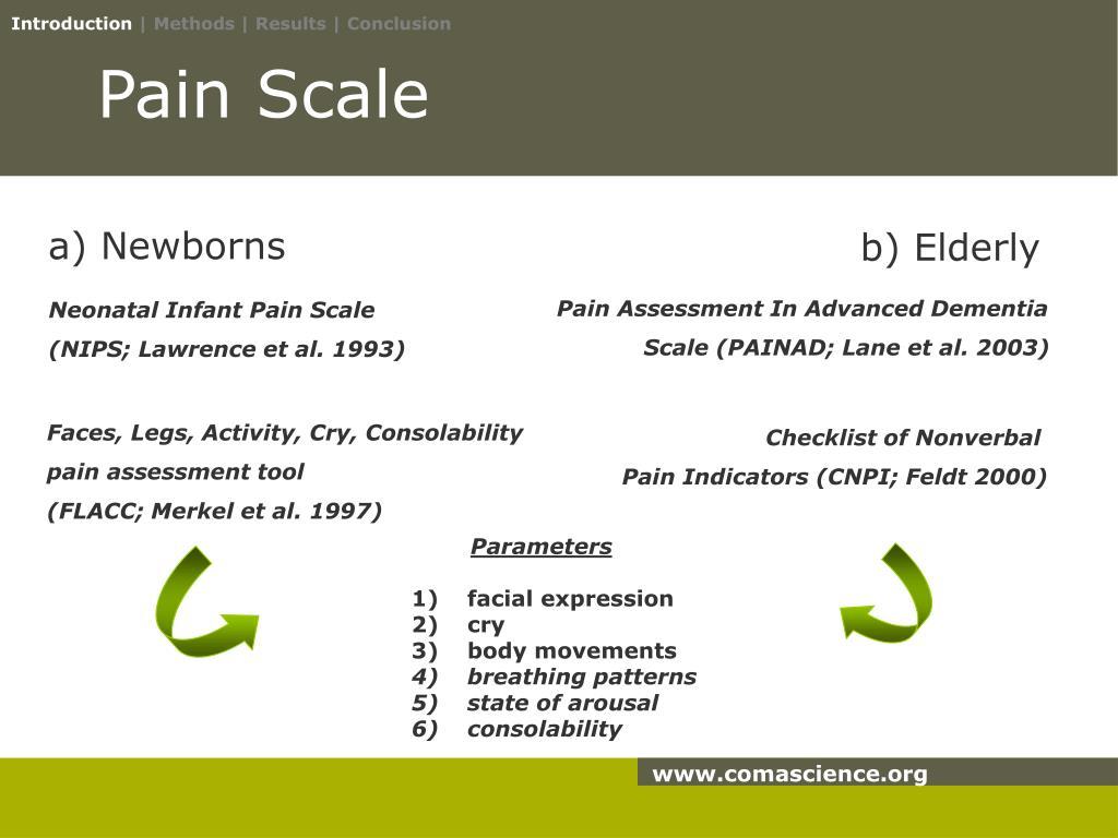 Newborn Infant Pain Scale
