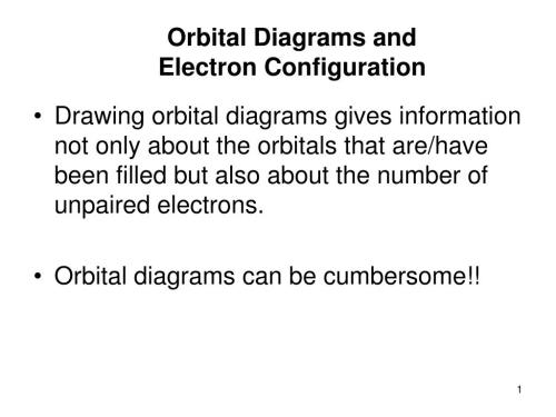 small resolution of orbital diagrams and electron configuration powerpoint ppt presentation