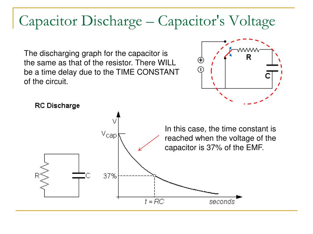 Parallel Resistor Capacitor Time Constant