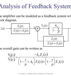 analysis of feedback systems the  [ 1024 x 768 Pixel ]