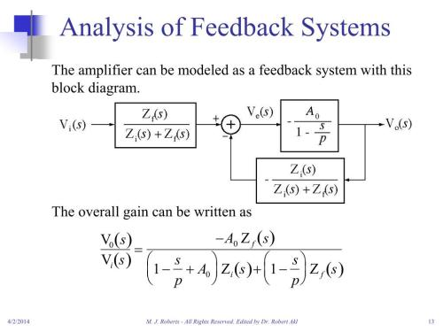 small resolution of analysis of feedback systems the