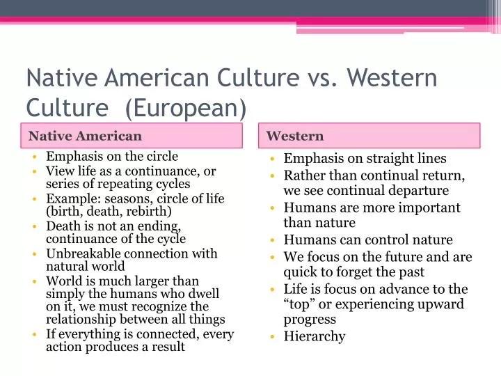 Native American Culture Vs American Culture