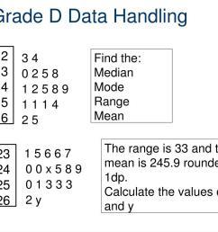 PPT - Grade D Data Handling PowerPoint Presentation [ 768 x 1024 Pixel ]