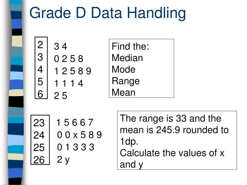 medium resolution of PPT - Grade D Data Handling PowerPoint Presentation