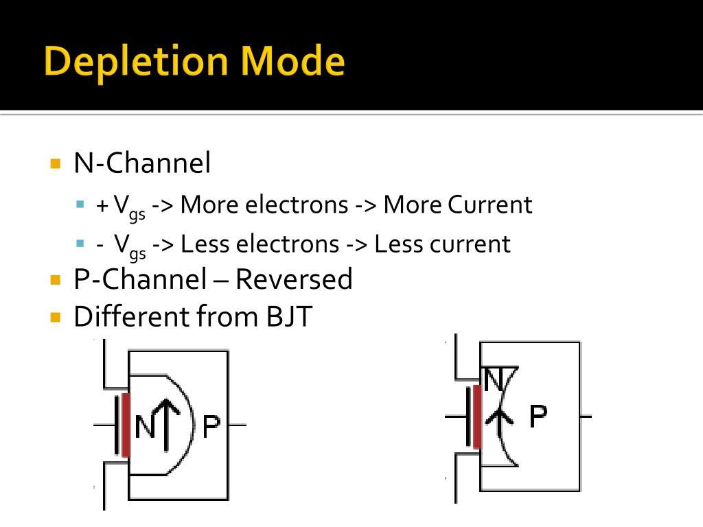 Channel Jfet Biasing Junction Field Effect Transistor