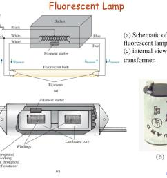 fluorescent lamp a schematic  [ 1024 x 768 Pixel ]