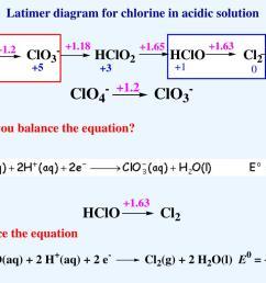 latimer diagram for chlorine in acidic solution can you balance the equation balance the equation [ 1024 x 768 Pixel ]