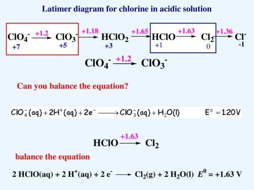 small resolution of latimer diagram for chlorine in acidic solution can you balance the equation balance the equation