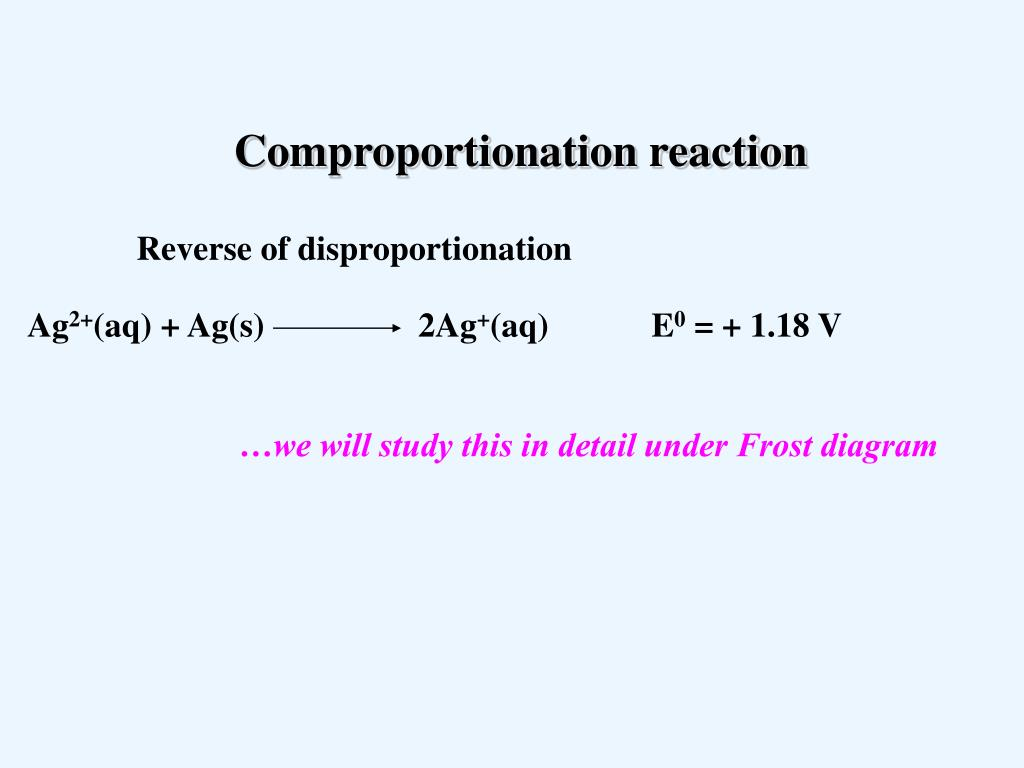 hight resolution of  v comproportionation reaction reverse of disproportionation we will study this in detail under frost diagram