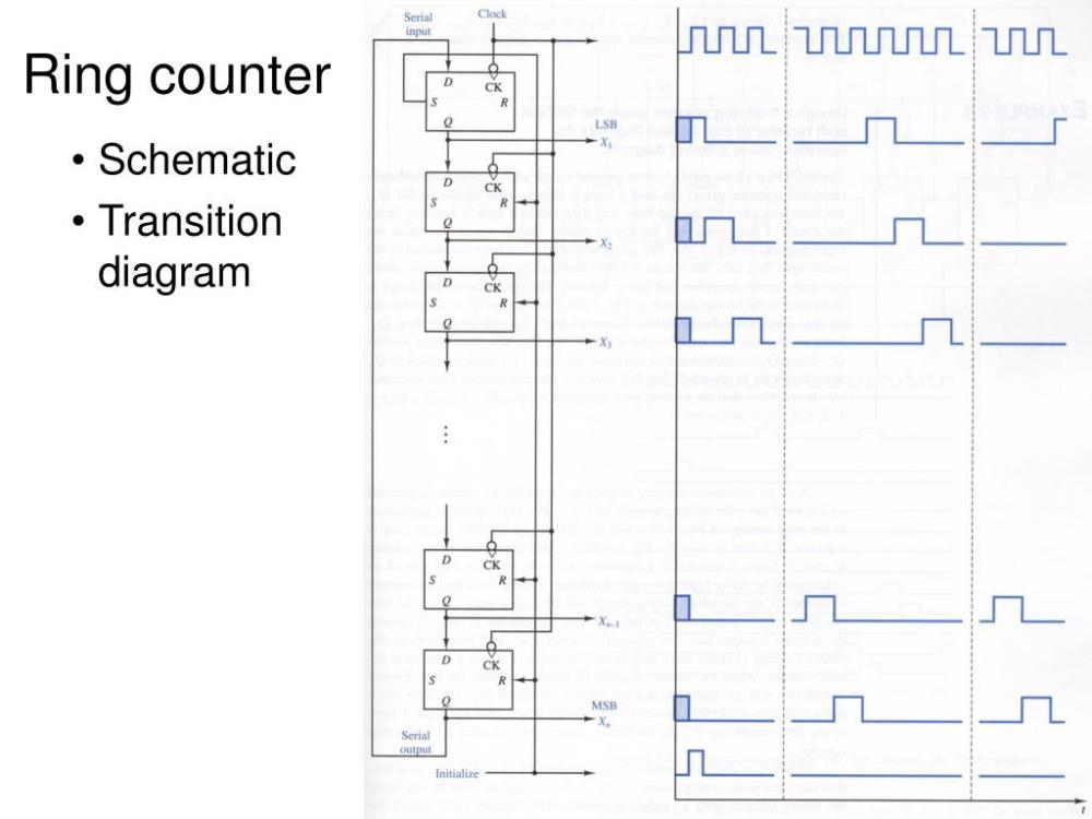 medium resolution of ring counter schematic