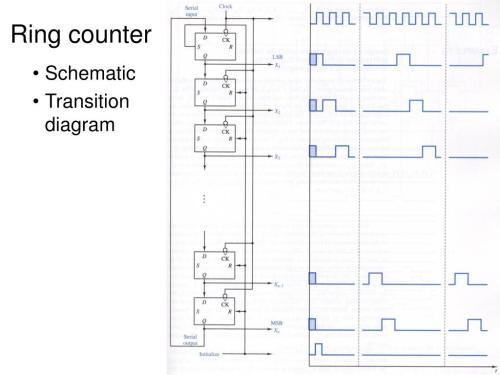 small resolution of ring counter schematic