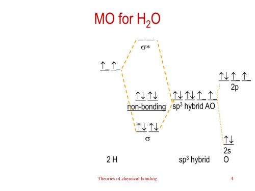 small resolution of mo for h2o