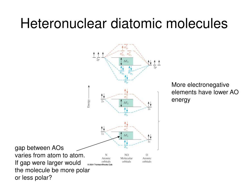 hight resolution of molecular orbital theory powerpoint ppt presentation