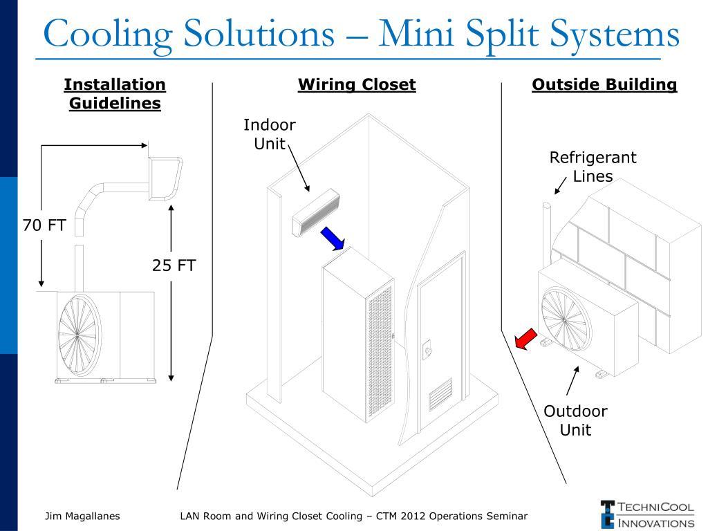 hight resolution of refrigerant lines indoor
