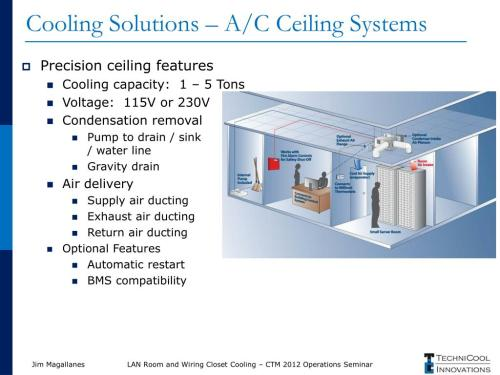 small resolution of cooling solutions a c ceiling systems