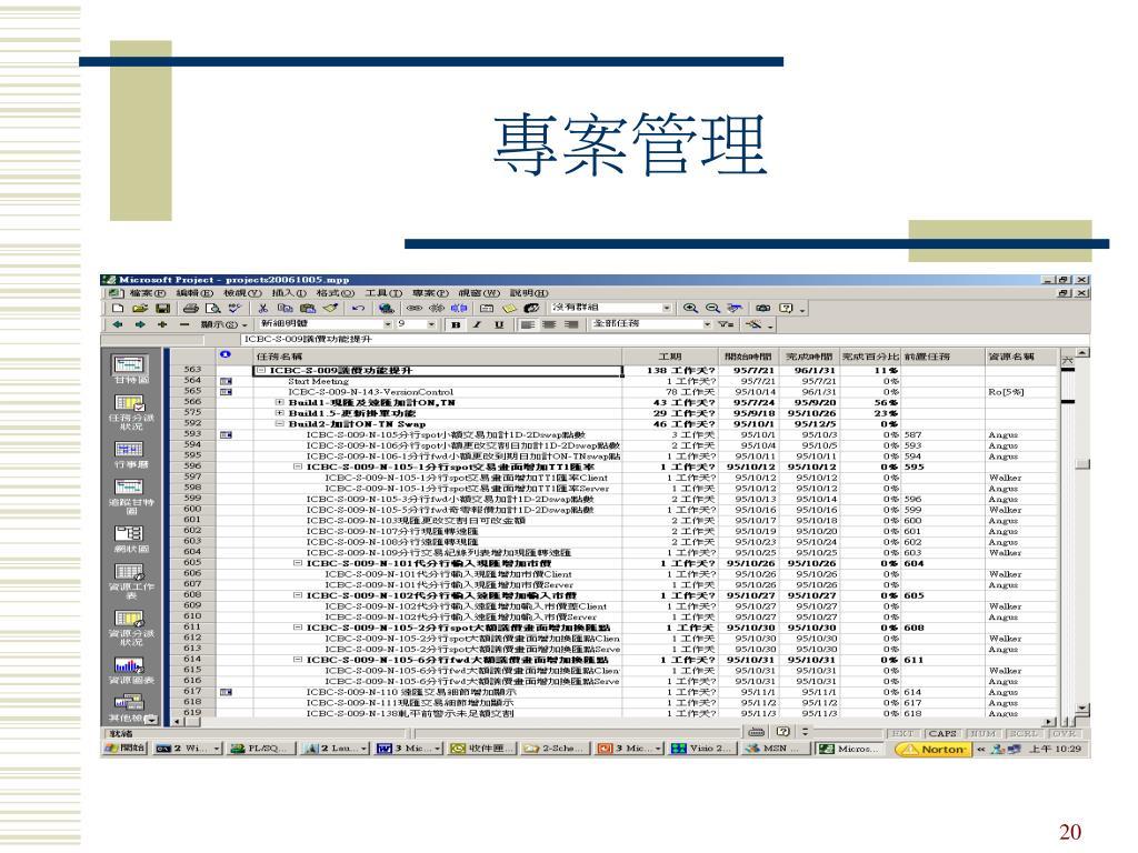 PPT - 客戶服務管理機制 PowerPoint Presentation, free download - ID:844457