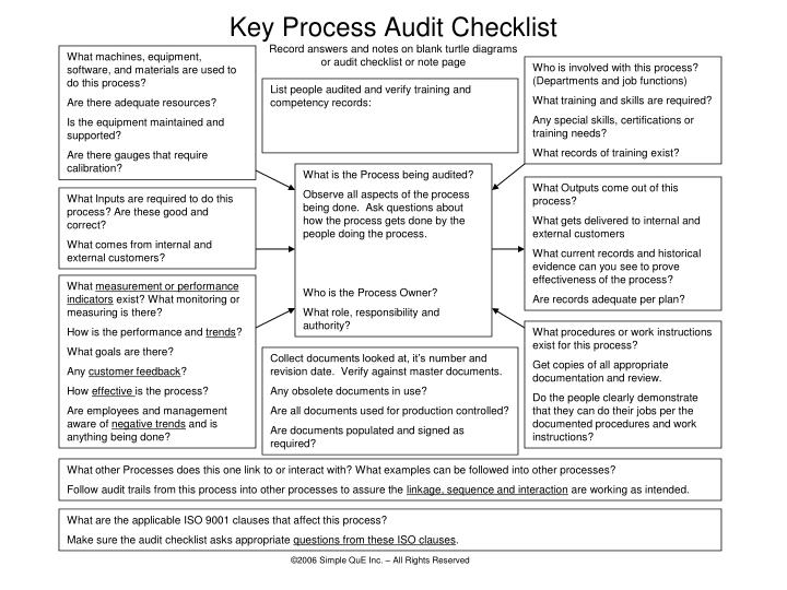 iso process audit turtle diagram wiring for electric car aerial ppt - key checklist record answers and notes on blank diagrams or ...