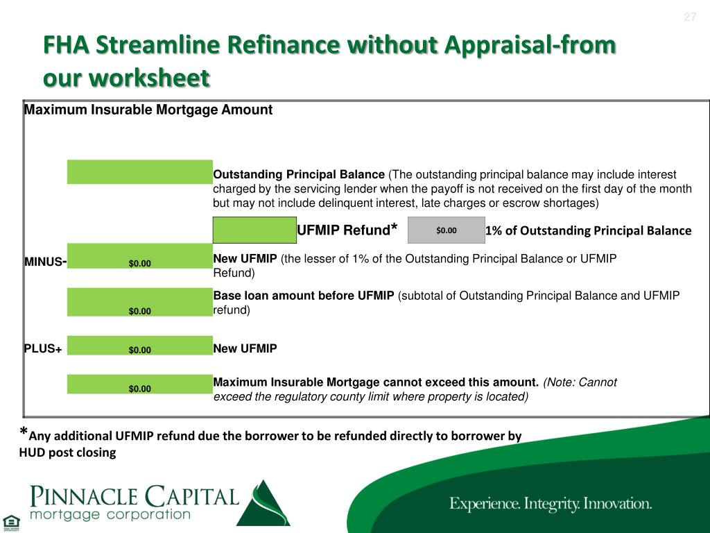 Fha Streamline Refinance Worksheet