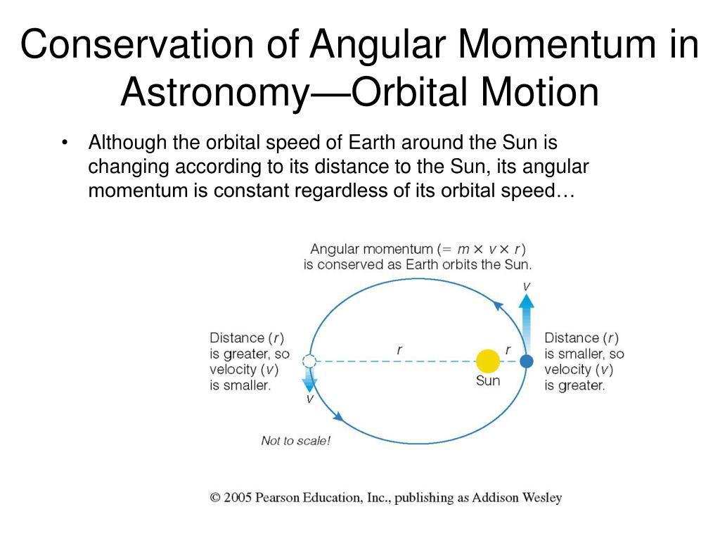 Angular Momentum Of Earth Around The Sun