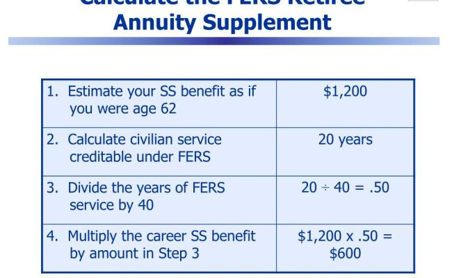 How to Calculate the FERS Basic Annuity
